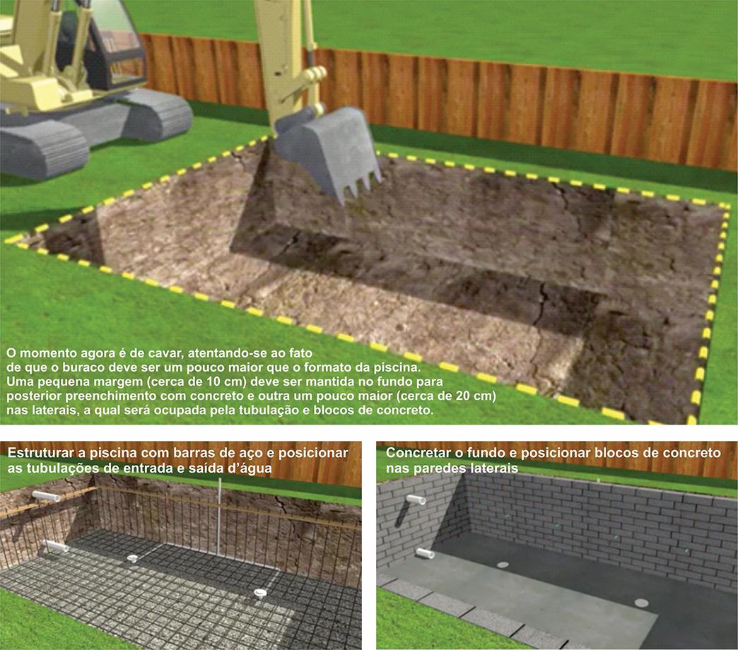 Projeto de piscina casinha bonita for Como hacer una pileta de material